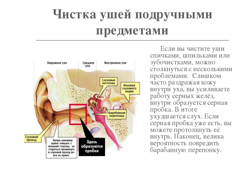 Чем и как почистить уши человеку в домашних условиях