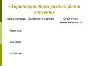«Характеристика разных форм слоевищ» Форма слоевищаОсобенности строенияОсоб