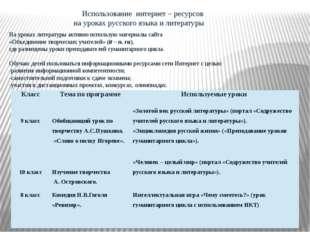 Использование интернет – ресурсов на уроках русского языка и литературы На у