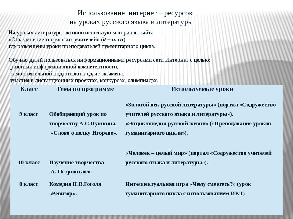 Использование интернет – ресурсов на уроках русского языка и литературы На у...