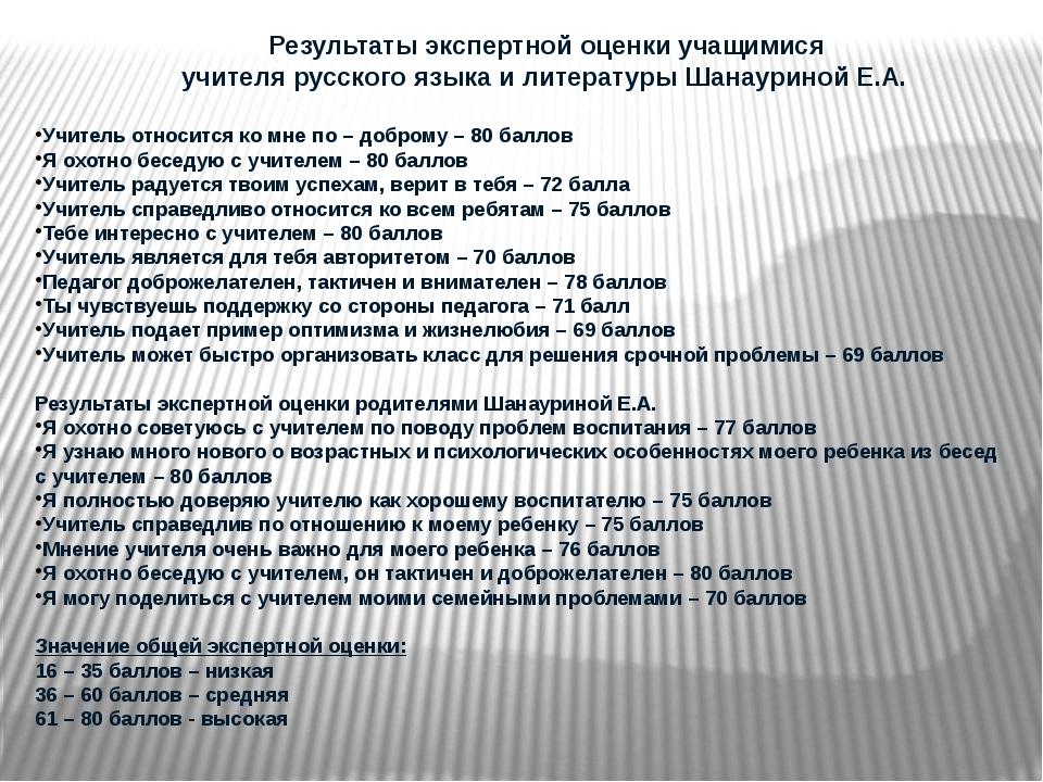 Результаты экспертной оценки учащимися учителя русского языка и литературы Ш...