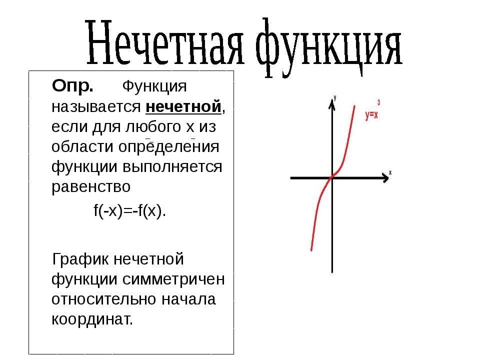 Опр. Функция называется нечетной, если для любого x из области определения ф...