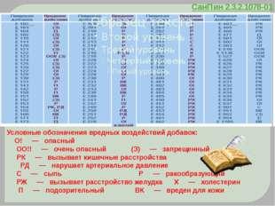 СанПин 2.3.2.1078-01 Условные обозначения вредных воздействий добавок: О!