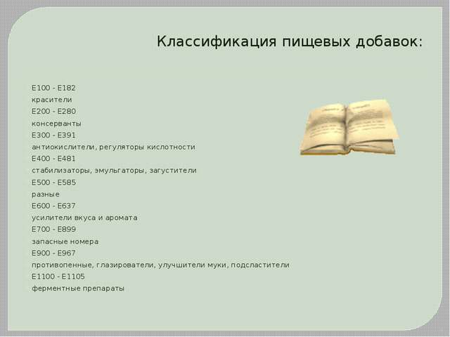 Классификация пищевых добавок: E100 - E182 красители E200 - E280 консерванты...