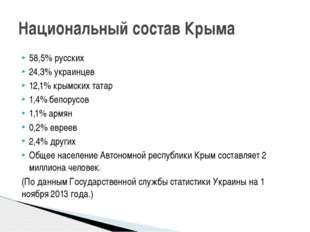 58,5% русских 24,3% украинцев 12,1% крымских татар 1,4% белорусов 1,1% армян