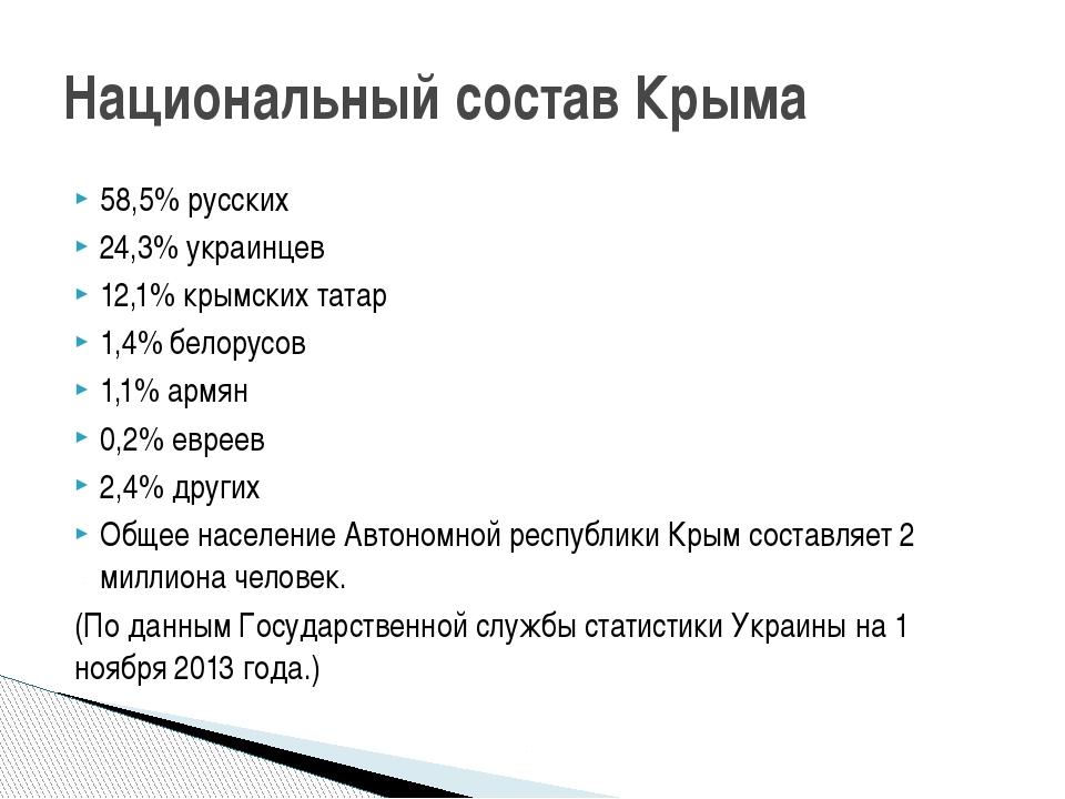 58,5% русских 24,3% украинцев 12,1% крымских татар 1,4% белорусов 1,1% армян...
