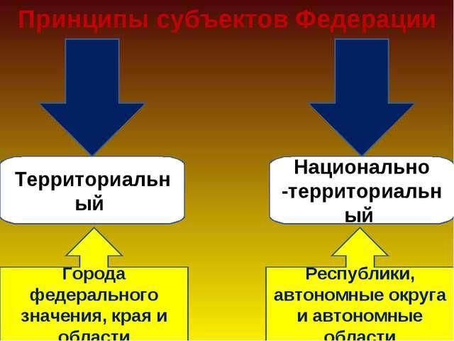 Принципы субъектов Федерации Территориальный Национально -территориальный Гор...