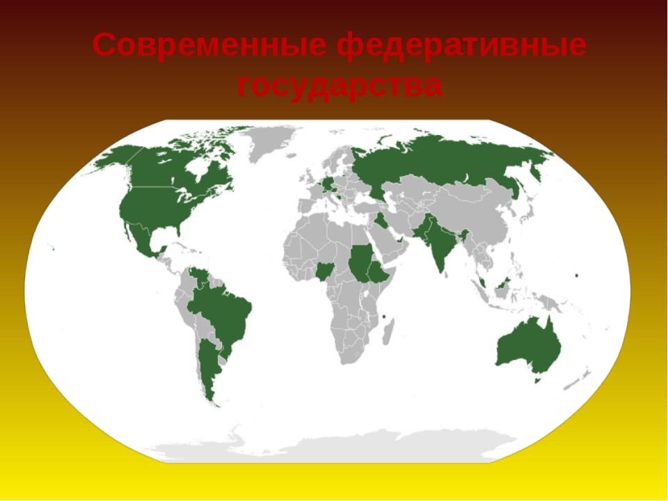 Современные федеративные государства