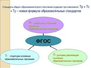 Т- структура основных образовательных программ Т- результаты освоения основн
