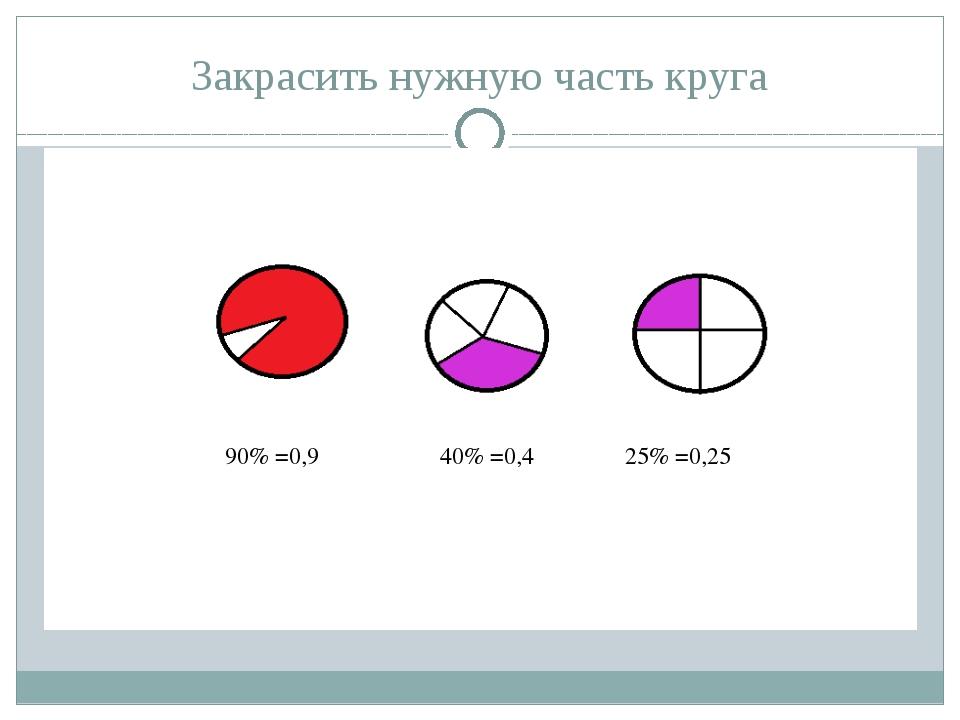 Закрасить нужную часть круга 90% =0,9 40% =0,4 25% =0,25