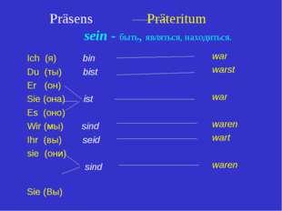 Präsens Präteritum sein - быть, являться, находиться. Ich (я) bin Du (ты) bi