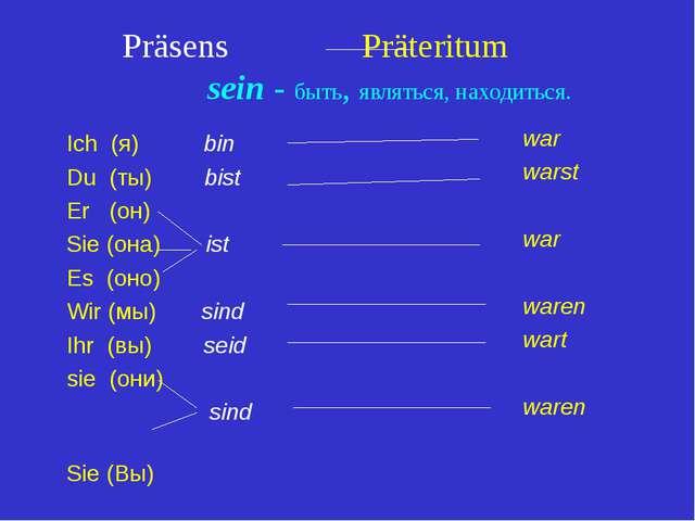 Präsens Präteritum sein - быть, являться, находиться. Ich (я) bin Du (ты) bi...