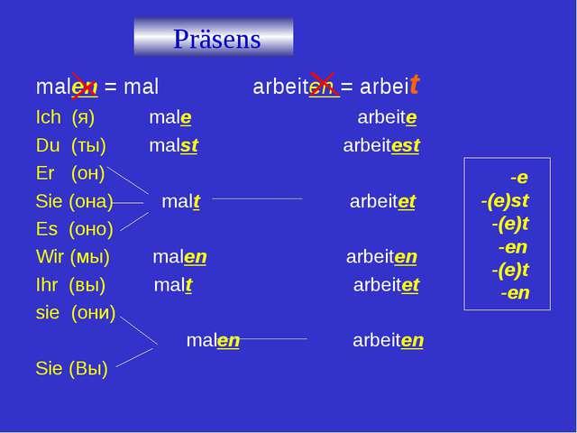 -e -(e)st -(e)t -en -(e)t -en malen = mal arbeiten = arbeit Ich (я) male arb...