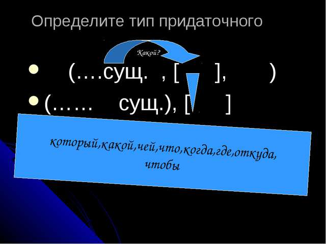 Определите тип придаточного (….сущ. , [ ], ) (…… сущ.), [ ] Какой? который,ка...