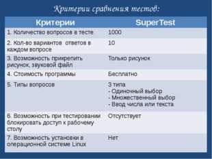 Критерии сравнения тестов: Критерии SuperTest 1.Количество вопросов в тесте 1