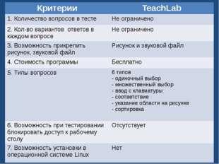 Критерии сравнения тестов: Критерии TeachLab 1.Количество вопросов в тесте Не
