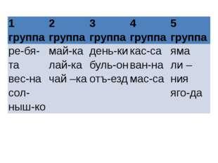 1 группа 2 группа 3 группа 4 группа 5 группа ре-бя-та вес-на сол-ныш-ко май-к