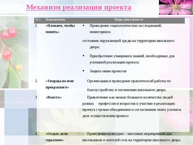 Механизм реализации проекта № пНаправление Виды деятельности 1.«Познаем, ч...