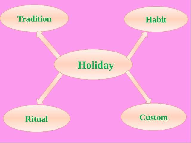 Holiday Habit Tradition Custom Ritual