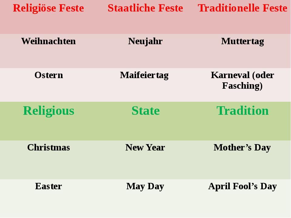 ReligiöseFeste Staatliche Feste TraditionelleFeste Weihnachten Neujahr Mutter...