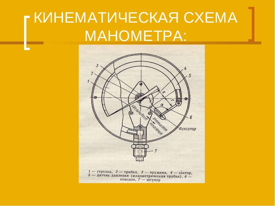 КИНЕМАТИЧЕСКАЯ СХЕМА МАНОМЕТРА: