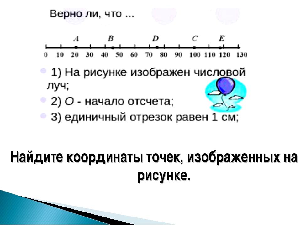 Найдите координаты точек, изображенных на рисунке.