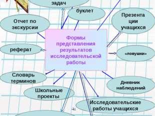 Формы представления результатов исследовательской работы Стендовый доклад бук