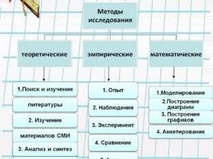 Методы исследования Метод – это способ достижения цели исследования