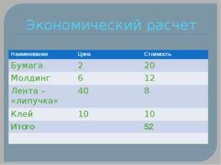 Экономический расчет Наименование Цена Стоимость Бумага 2 20 Молдинг 6 12 Лен