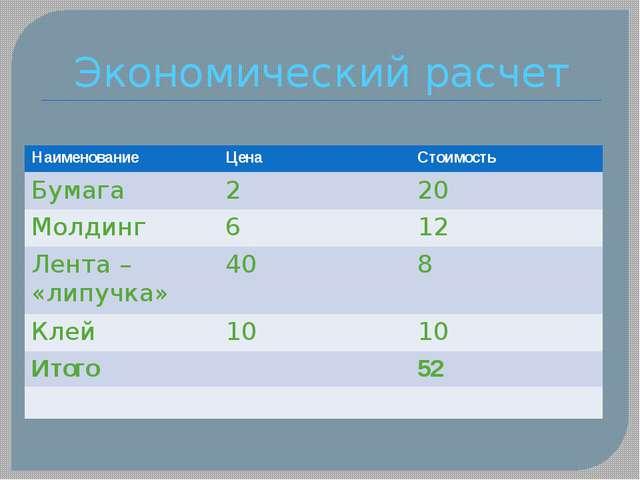 Экономический расчет Наименование Цена Стоимость Бумага 2 20 Молдинг 6 12 Лен...