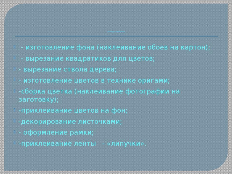 Технология изготовления - изготовление фона (наклеивание обоев на картон);...