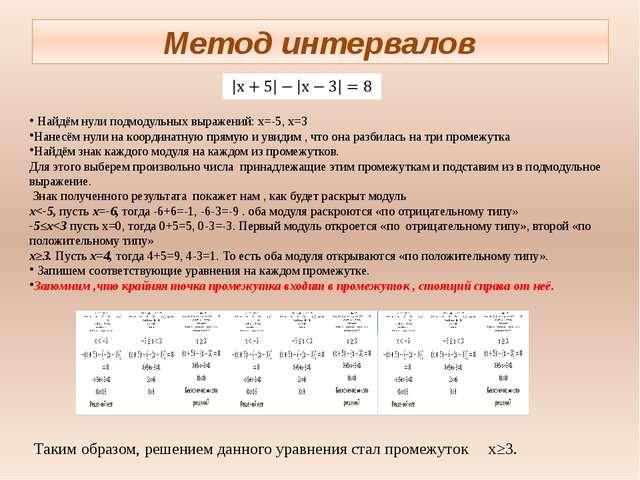 Метод интервалов Найдём нули подмодульных выражений: х=-5, х=3 Нанесём нули н...