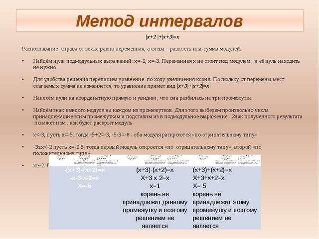 Метод интервалов |х+2 |+|х+3|=х Распознавание: справа от знака равно переменн...