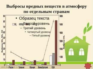 Согласно докладу Минприроды, в 2010г. совокупный выброс парниковых газов в Р