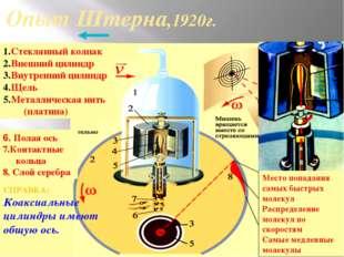 Опыт Штерна,1920г. Место попадания самых быстрых молекул Распределение молеку