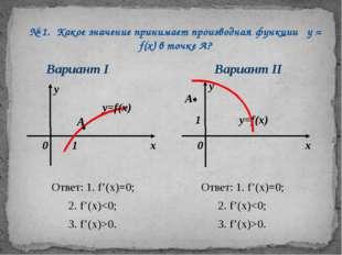№ 1. Какое значение принимает производная функции у = f(х) в точке А? Вариант