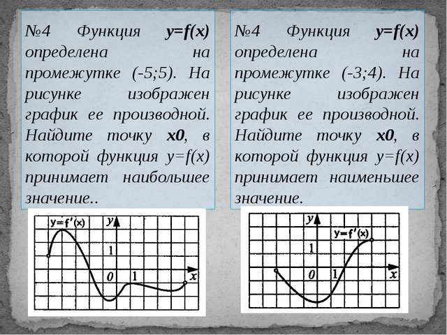 №4 Функция y=f(x) определена на промежутке (-3;4). На рисунке изображен графи...