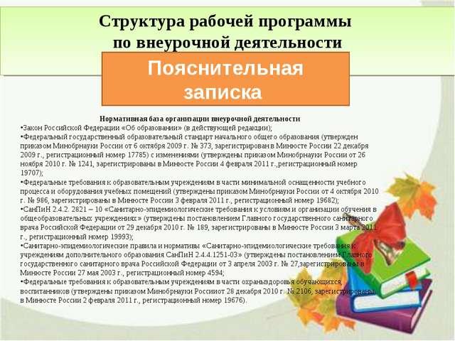 Структура рабочей программы по внеурочной деятельности Пояснительная записка...