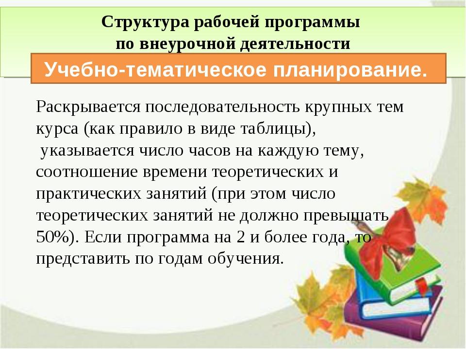 Структура рабочей программы по внеурочной деятельности Учебно-тематическое пл...