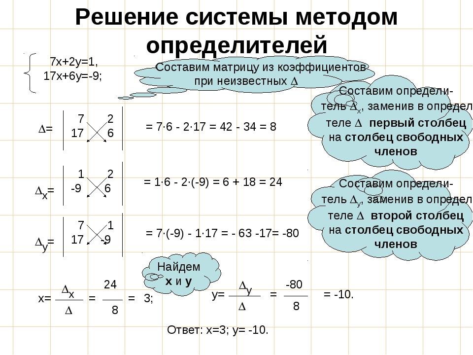 -80 Решение системы методом определителей Составим матрицу из коэффициентов п...