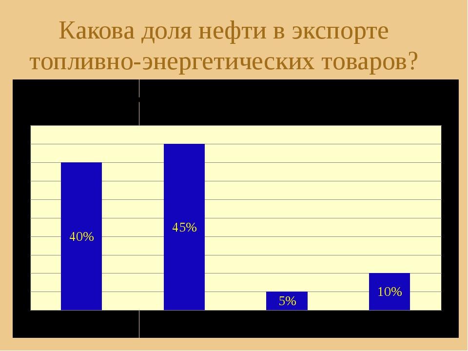 Какова доля нефти в экспорте топливно-энергетических товаров?