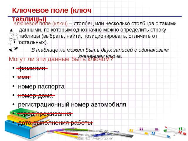 """Составитель: Малахова Т.М., учитель информатики МБОУ """"СОШ №2 г.Медногорска"""" *..."""