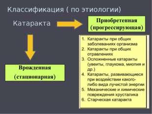 Классификация ( по этиологии) Катаракта