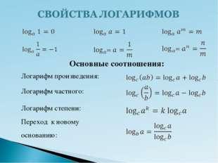 Основные соотношения: Логарифм произведения: Логарифм частного: Логарифм