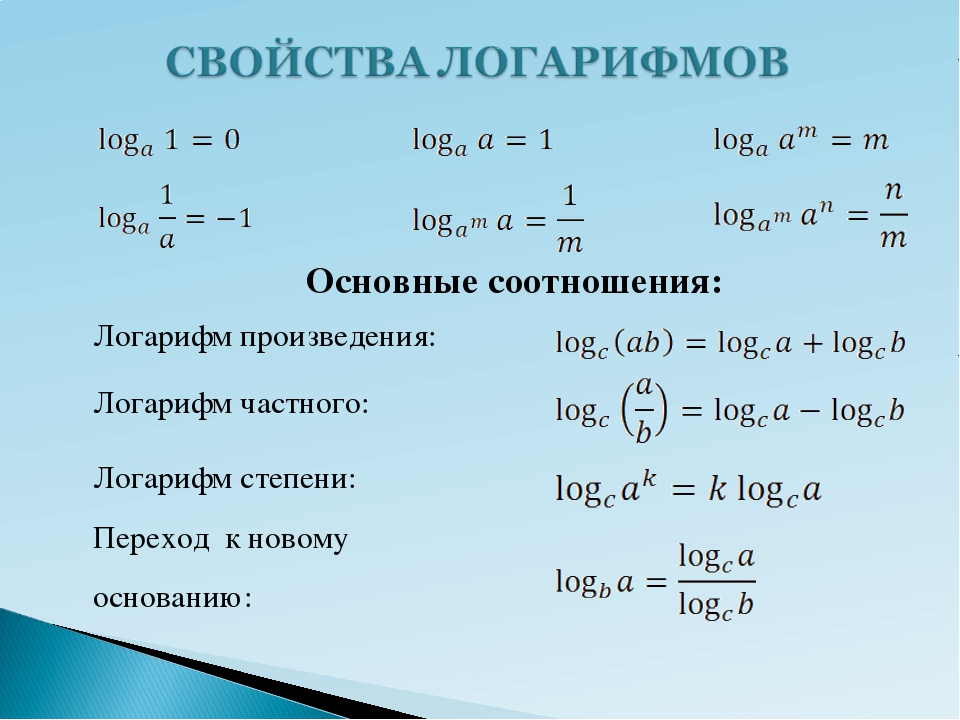 Основные соотношения: Логарифм произведения: Логарифм частного: Логарифм...