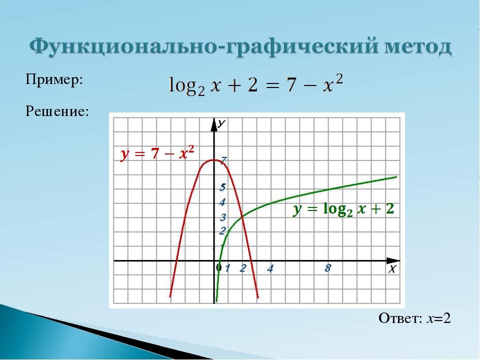 Пример: Решение: Ответ: x=2