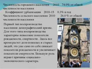 Численность городского населения 2010 74.0% от общей численности населения
