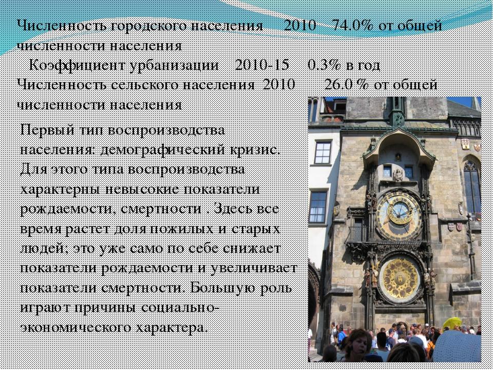 Численность городского населения 2010 74.0% от общей численности населения...