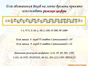 Для обозначения веков на ленте времени принято использовать римские цифры I-1