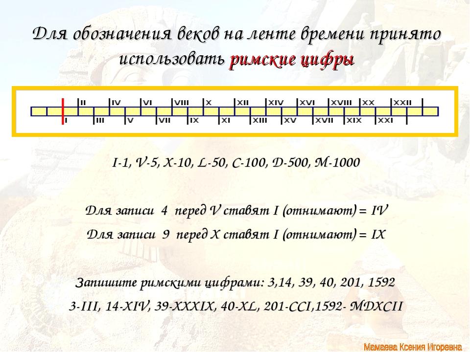Для обозначения веков на ленте времени принято использовать римские цифры I-1...